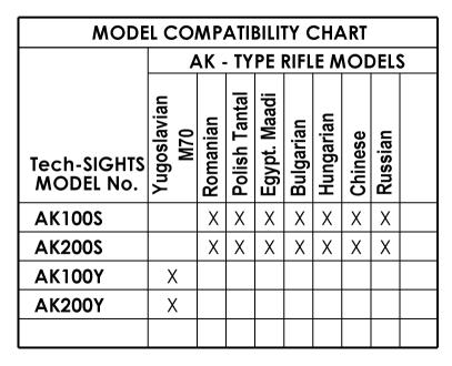 model compatibility ak_sm-1
